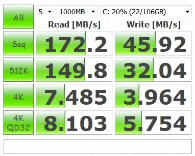 [Obrazek: Toshiba-Portege-z830-SSD-benchmark.jpg?w=382]