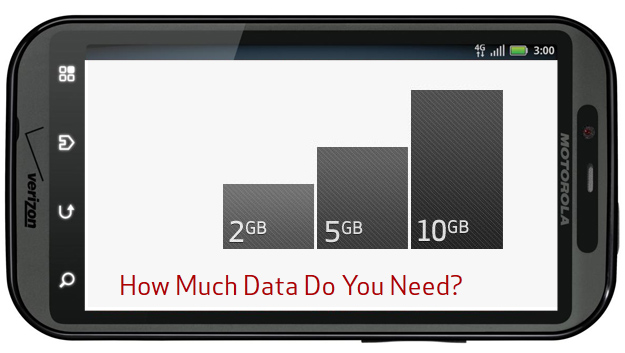 motorola droid bionic data plan
