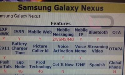 Samsung Galaxy Nexus on Verizon