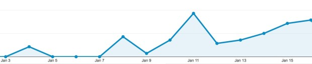 Increased iOS 8.1.3 traffic suggest the release is close.