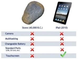 iPad v. A Rock