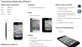 iPhone 5 fake specs