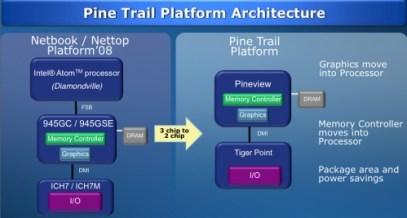 intel-pine-trail