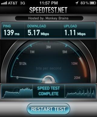 iphone 4s speed 3G att speed test