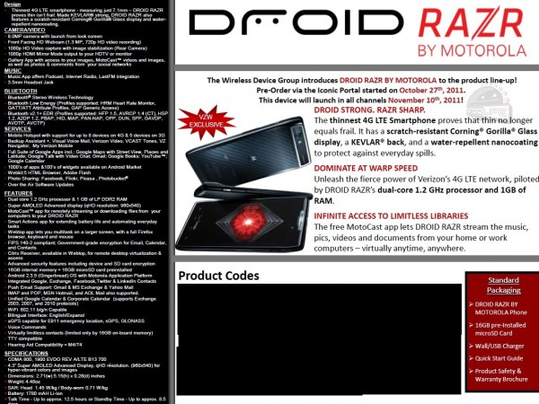 Droid RAZR