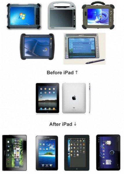 Tablets before and after the iPad