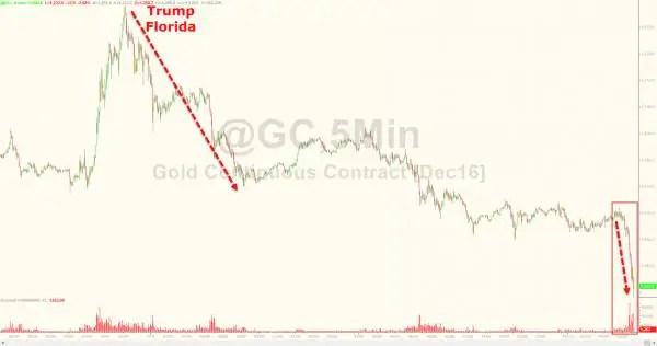 gold dump 11112016