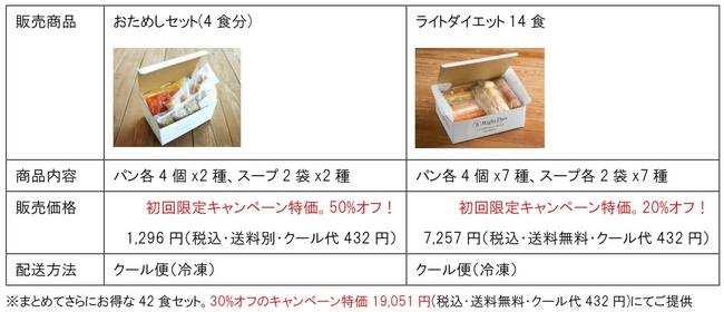 d12525-2-554067-8