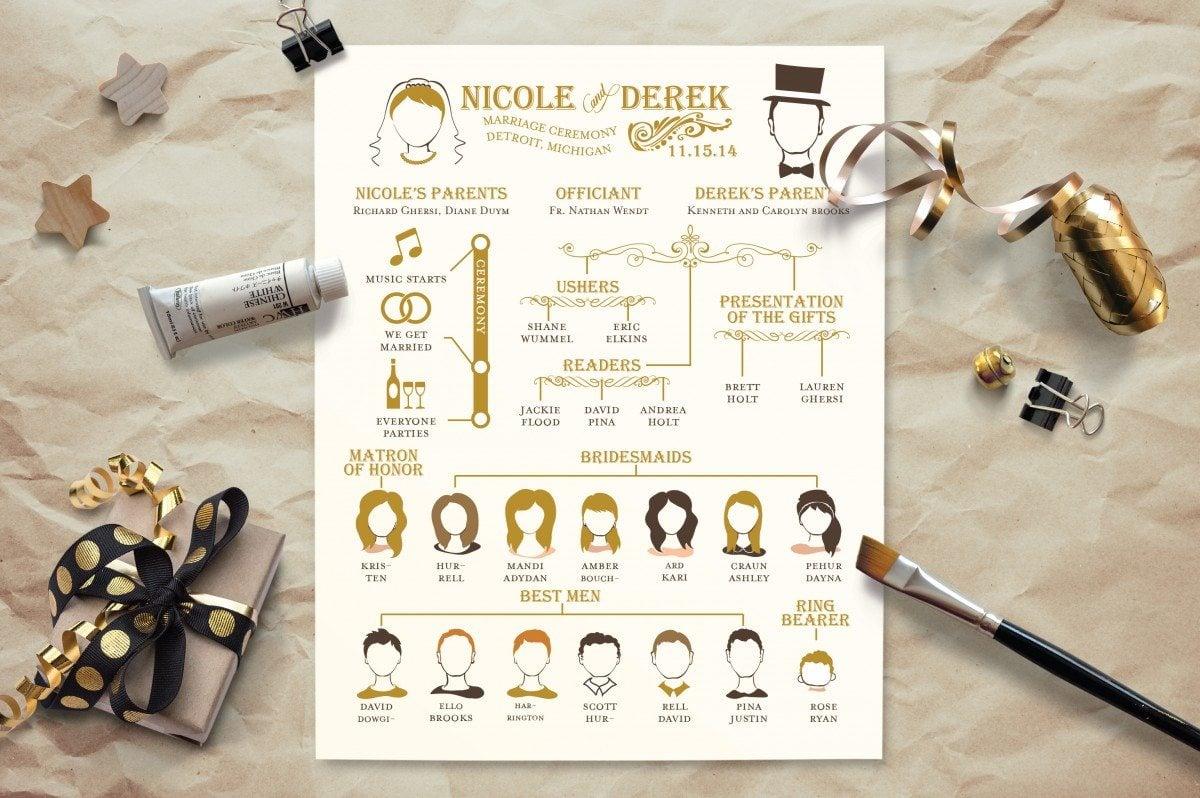 unique wedding programs