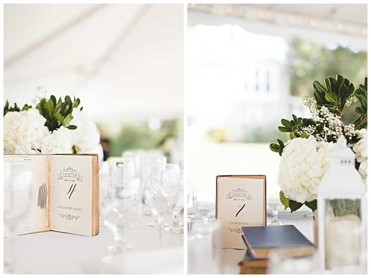 table-numbers_0001