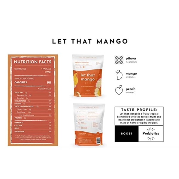 Let That Mango