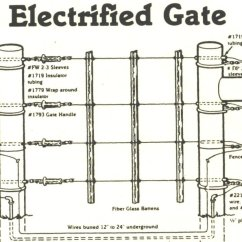 Electric Fence Circuit Diagram Diy Car Trailer Wiring Province Of Manitoba Agriculture Everything You Need