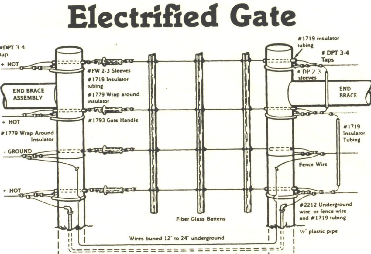 120 Volt Electric Fence Circuit Diagram Diy Electric Fence
