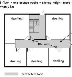 ground floor one escape route [ 3109 x 2114 Pixel ]