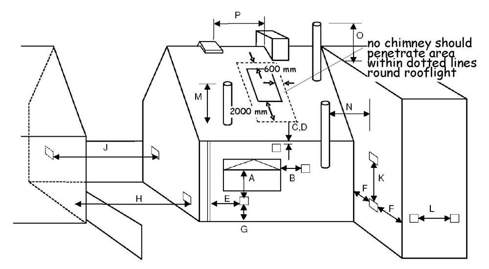 medium resolution of oil firing flue outlets