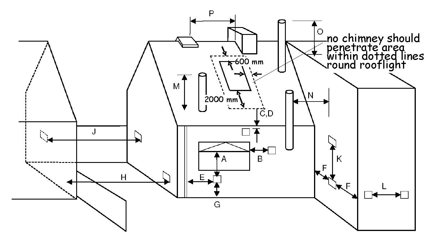 hight resolution of oil firing flue outlets