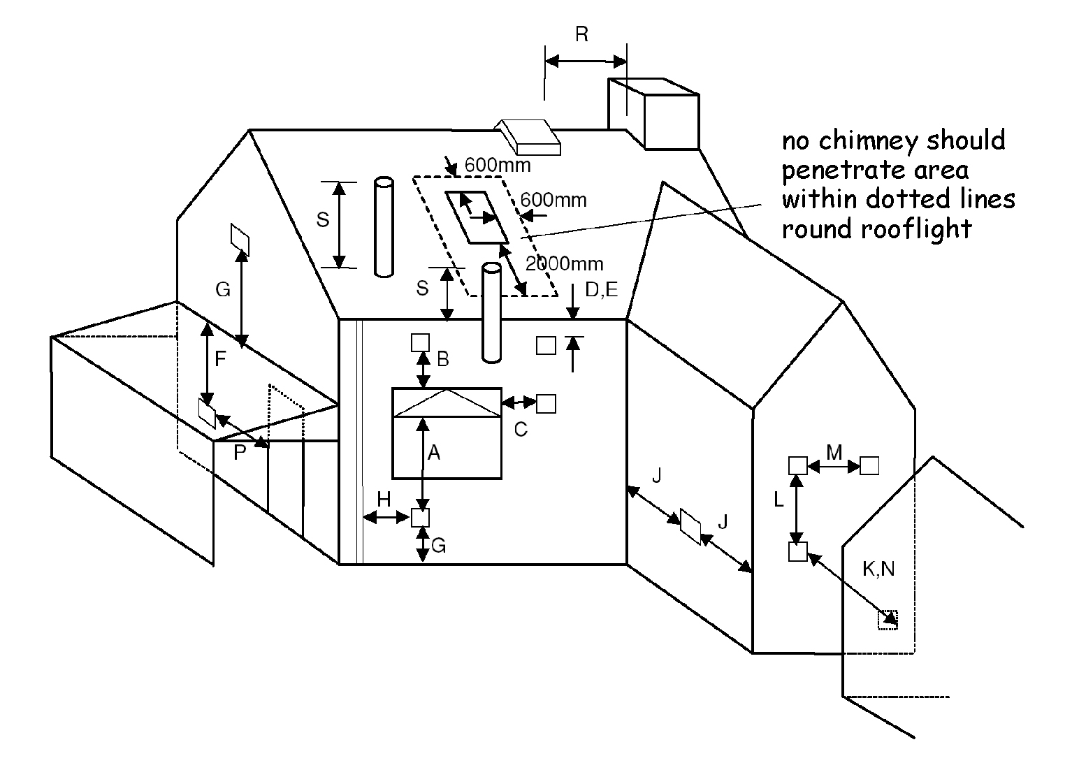 hight resolution of gas fired flue outlets