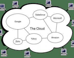 cloud_computingsvg