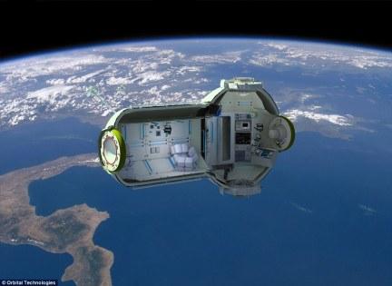 Orbital Technologies