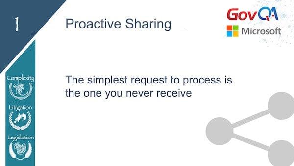 GovQA Slay The Public Records Dragon Presentation Proactive Sharing