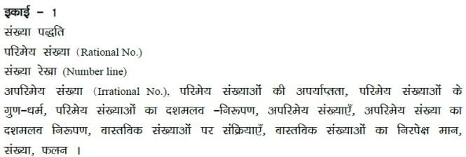 bihar police math syllabus