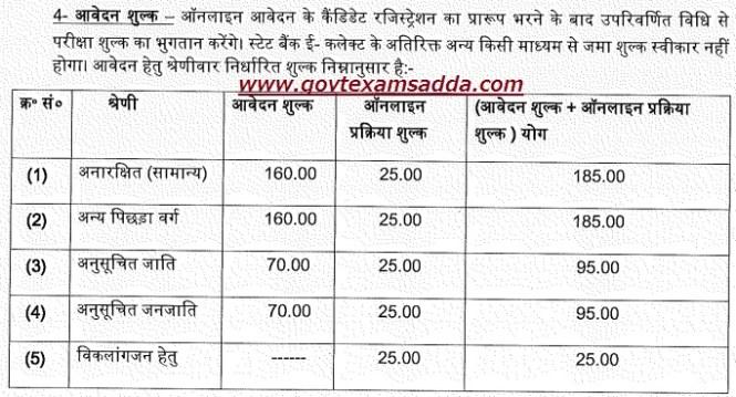 up vdo application fee