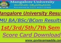 Mangalore University Result 2020-21
