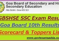 Goa Board 10th Result 2021