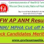Ap Anm Result 2019 Cfw Ap Anm Mpha F Cut Off Marks
