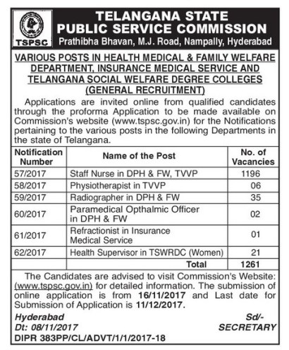 TSPSC Staff Nurse Notification