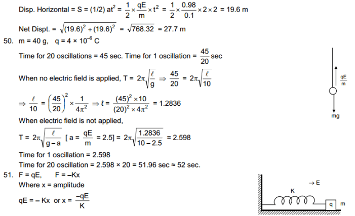 chapter 29 solution 21
