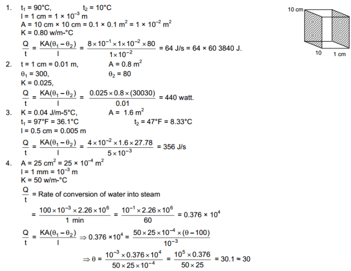 chapter 28 solution 1