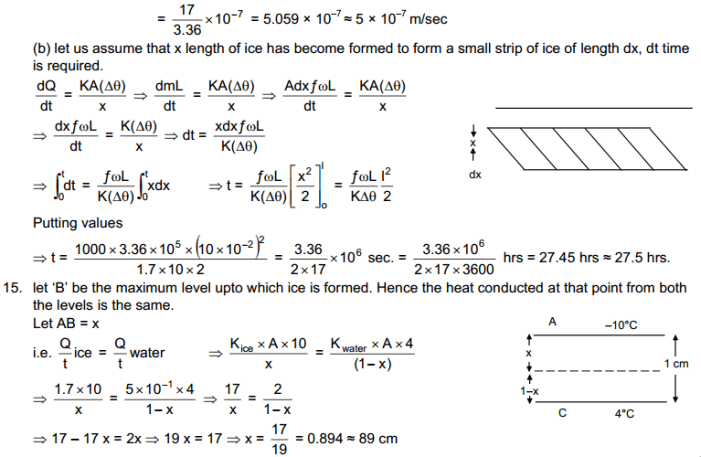 chapter 28 solution 6