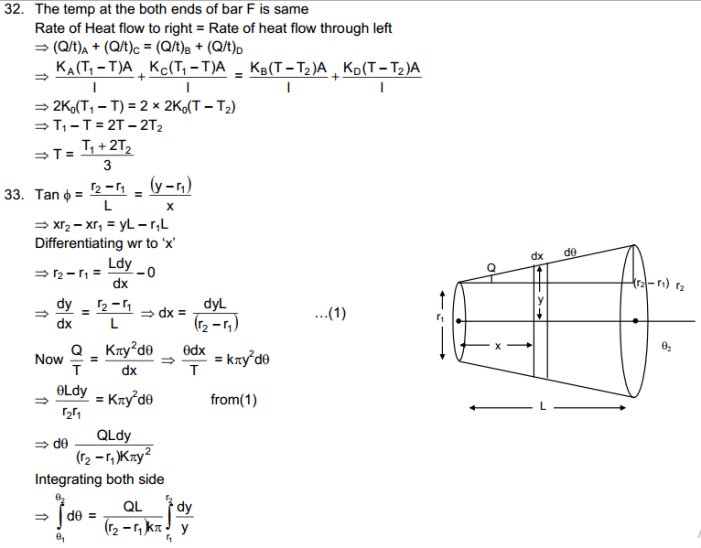 chapter 28 solution 15