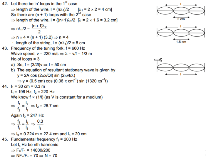 chapter solution 15