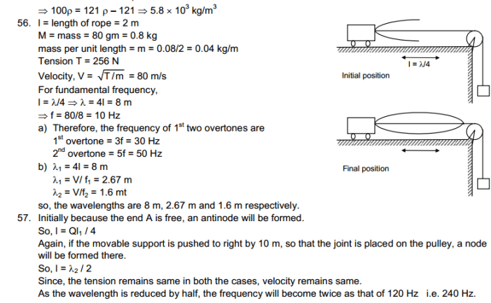 chapter solution 20