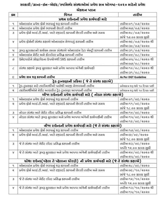 iti admission gujarat gov in