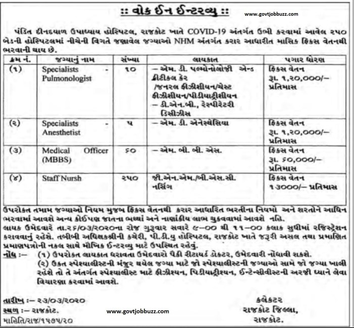 PDPU Rajkot recruitment