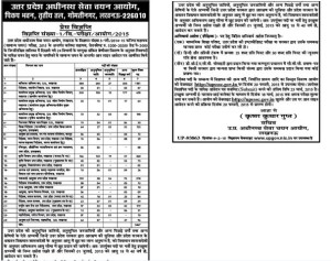 Recruitment in UPSSSC 3467 posts for junior assistant