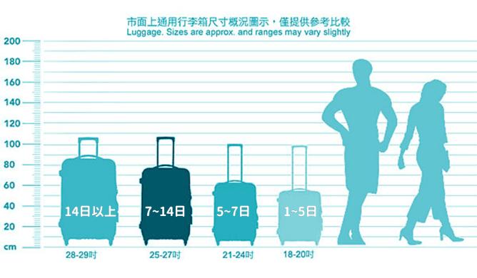 行李箱高度