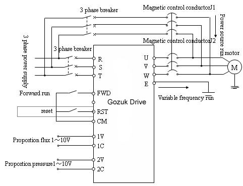 vfd control wiring diagram 1995 gmc sonoma radio variable frequency inverter drive for injection molding machines