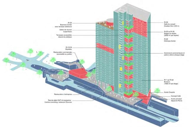 Tour Trinity La Défense schéma