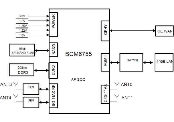 CS6201A 1.2Gbps 4 Antennas 2.4G 5G Dual Band Wifi 6 Router