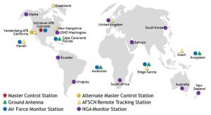 GPSgov: Control Segment