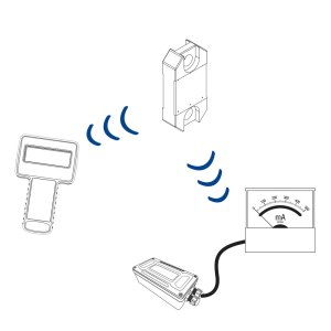 Straightpoint Wireless Base Station With Analogue Output