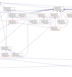 this graph shows which files directly or indirectly include this file  [ 5157 x 1563 Pixel ]