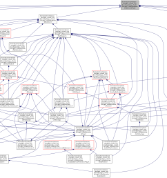 this graph shows which files directly or indirectly include this file  [ 4163 x 1696 Pixel ]