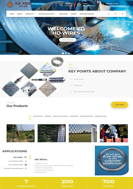 Wires Manufacturing Company Website