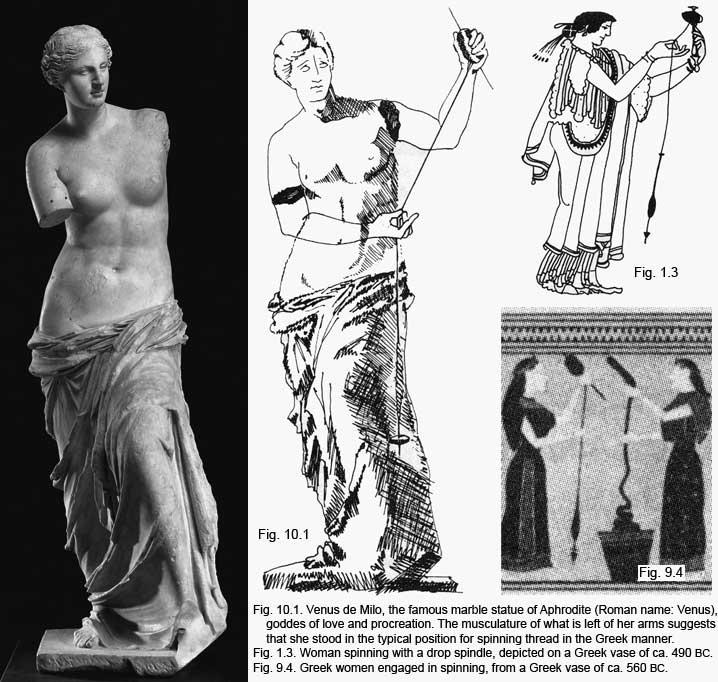 Venus de Milo : spinning?