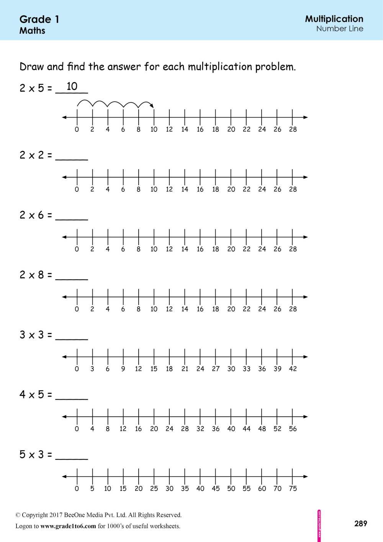 medium resolution of Multiplication on a Number Line Worksheet grade1to6.com